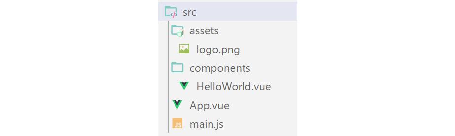 Figure 1.2: Default Vue application src folder structure