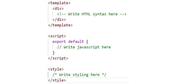 Figure 1.4: Default .vue file structure