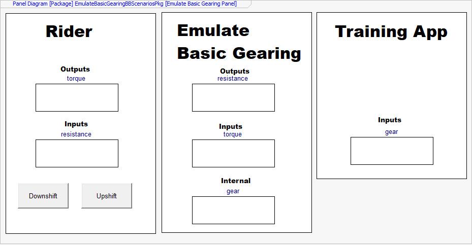 Figure 2.13 – Emulate Basic Gearing panel diagram