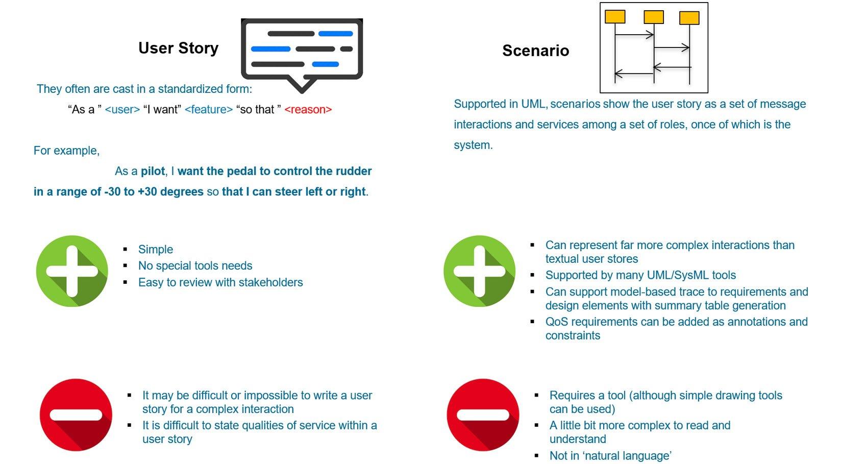 Figure 2.43 – User story or scenarios