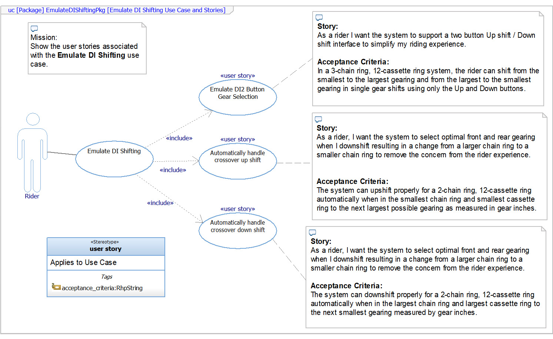 Figure 2.47 – Emulate DI Shifting user stories