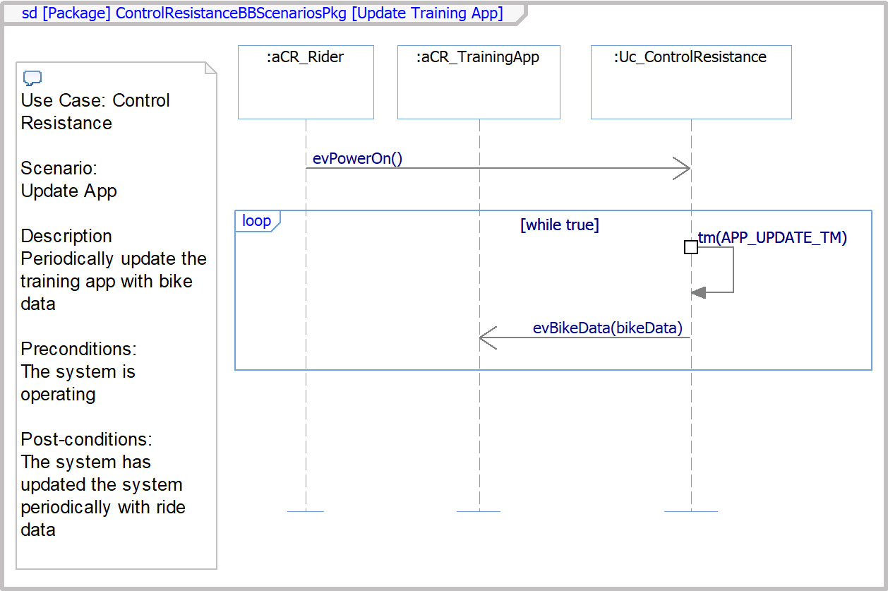 Figure 2.84 – Update Training App with ride data