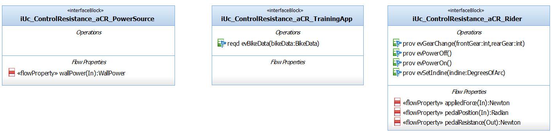 Figure 2.86 – Created interface blocks