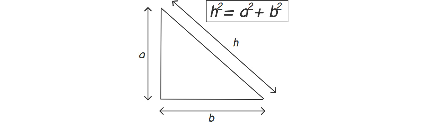 Figure 1.11: A right angled triangle with sides as a and b and h as the hypotenuse