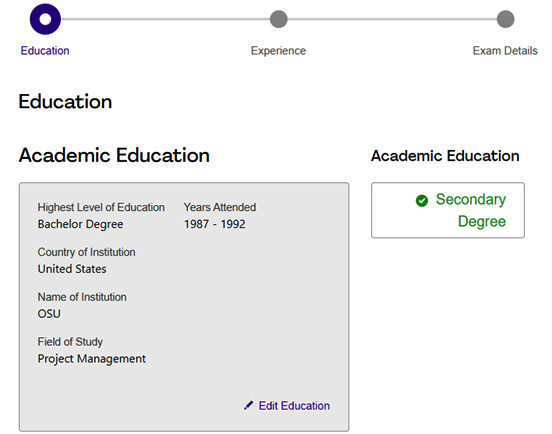 Figure 1.3 – Academic education