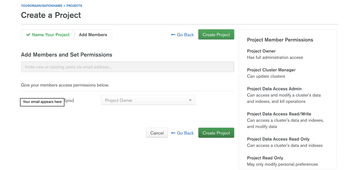 Figure 1.14: Add Members and Set Permissions for the project