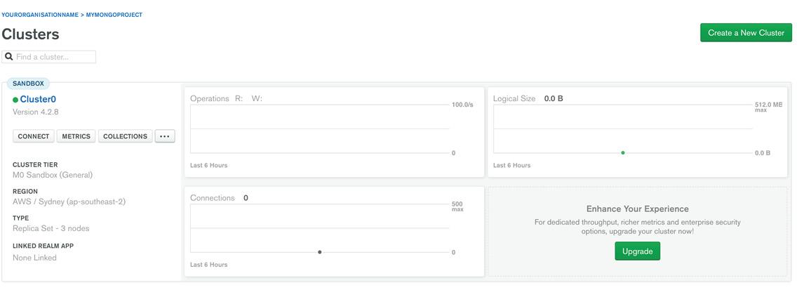 Figure 1.24: MongoDB cluster created