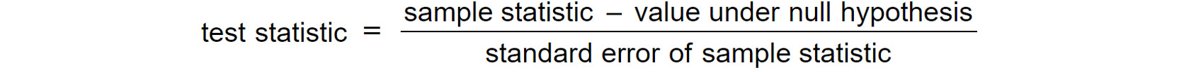 Figure 1.9: The formula for the test statistic