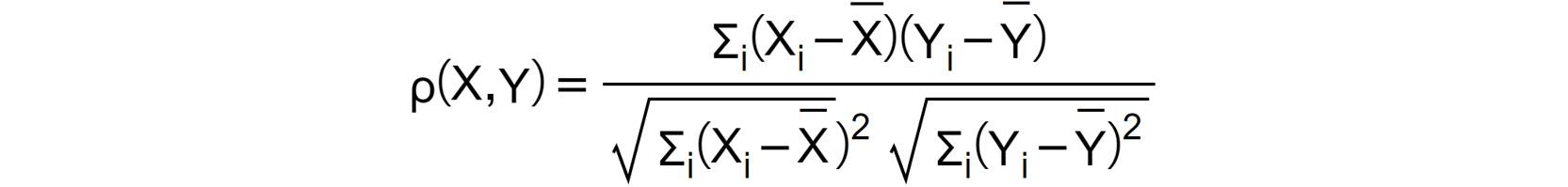 Figure 1.18: The correlation coefficient between X and Y