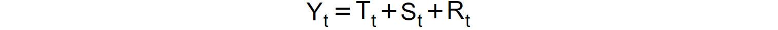 Figure 1.34: Decomposition as additive