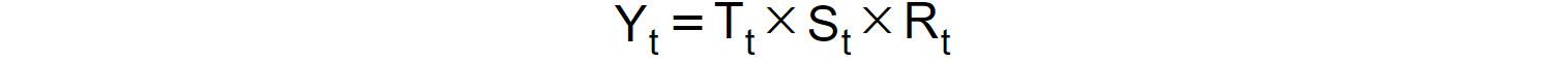 Figure 1.35: Decomposition as multiplicative