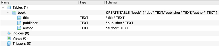 Figure 2.5: Database with the fields title, publisher, and author