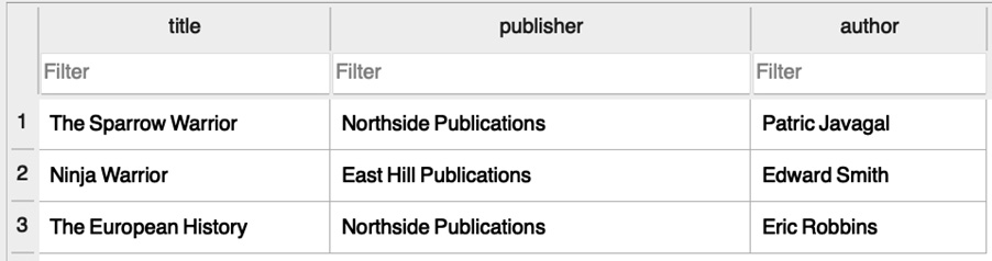 Figure 2.8: Updating the value of publisher for the title The Sparrow Warrior