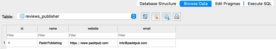 Figure 2.20: Entry created in the database