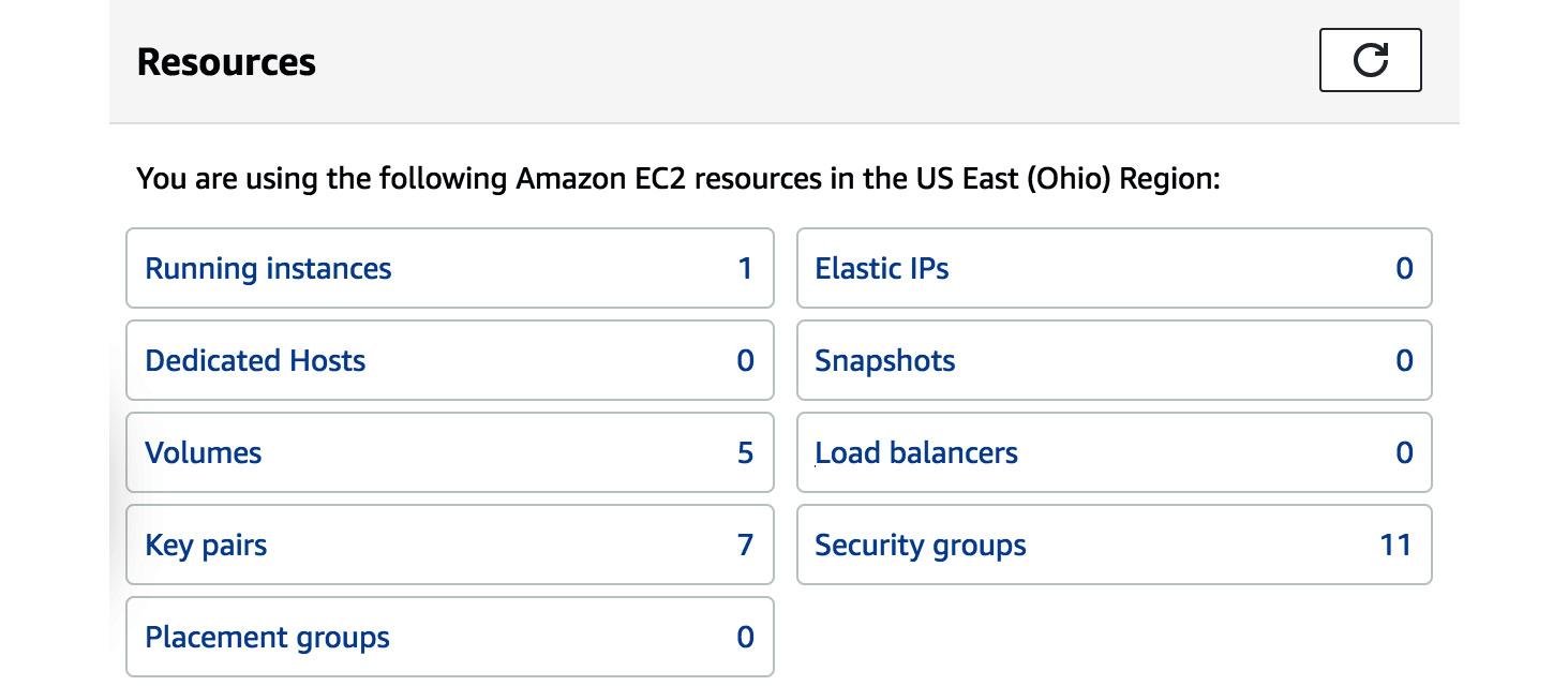 Figure 1.12 – Dashboard for running EC2 instances