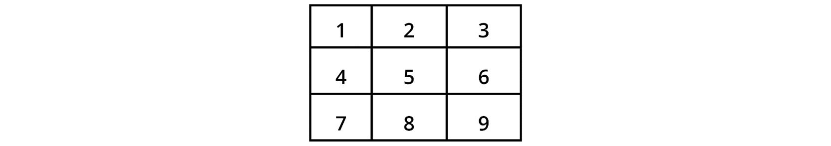 Figure 1.12: 3 x 3 matrix