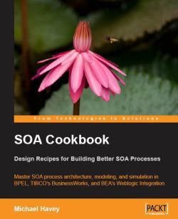SOA Cookbook