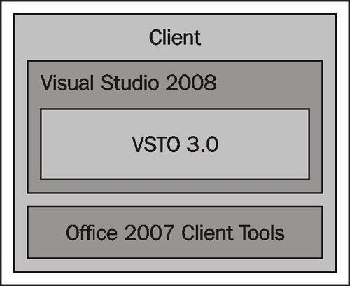 Visual Studio integration - VSTO 3 0 for Office 2007 Programming