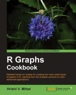 R Graphs Cookbook