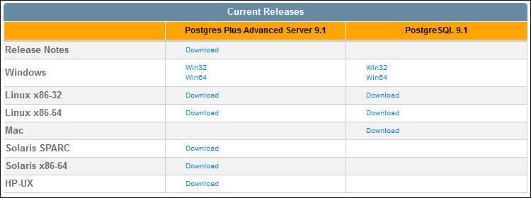 Time for action – installing PostgreSQL and PostGIS - GeoServer