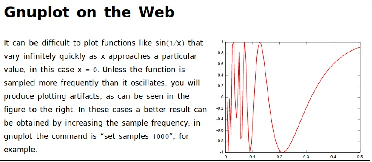 Including a plot in a web page - gnuplot Cookbook