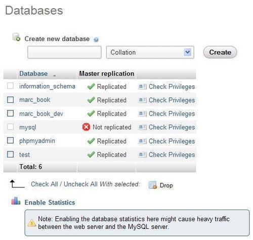 Database information - Mastering phpMyAdmin 3 4 for Effective MySQL