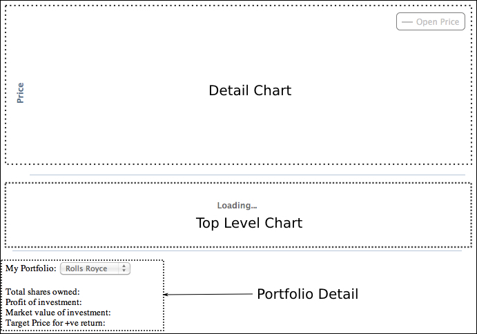 Portfolio history example - Learning Highcharts