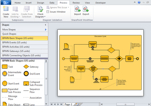 [WQZT_9871]  New process flow templates - Microsoft Visio 2010 Business Process  Diagramming and Validation | Process Flow Diagram Visio 2010 |  | Packt Subscription