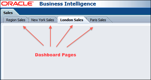 Best practices of the analyses and the dashboards - Oracle