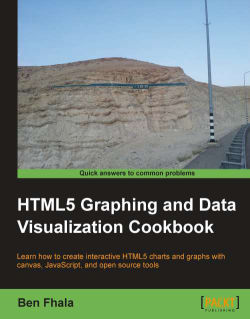Free eBook: HTML5 Graphing and Data Visualization Cookbook