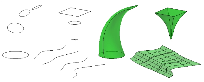 Creating solids and surfaces with different sections - Autodesk