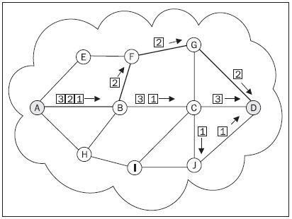 I P Diagram